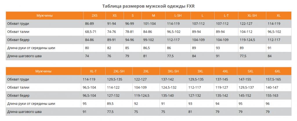 Таблица размеров мужской одежды FXR