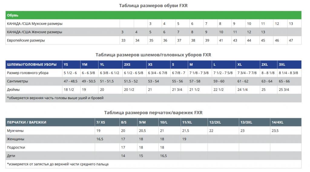Таблица размеров обуви, шлемов/головных уборов,перчаток/варежек FXR