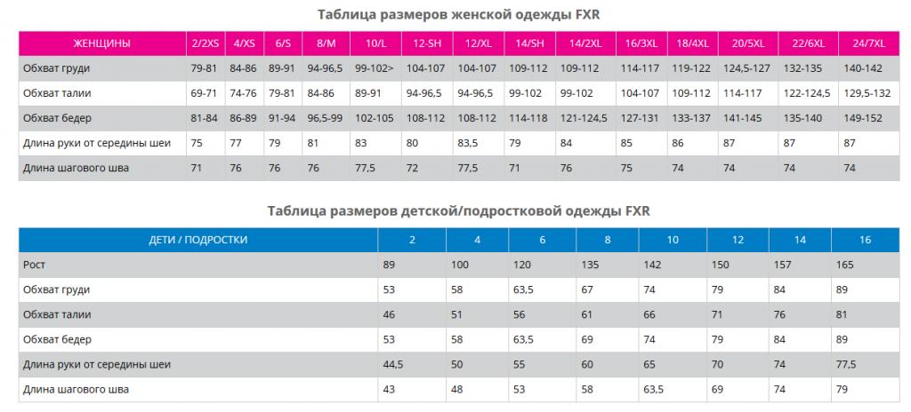 Таблица размеров женской, детской/подростковой одежды FXR
